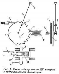 Рис. 1. Схема однотросового ДУ мотором с подпружиненным фиксатором