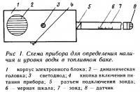Рис. 1. Схема прибора для определения наличия и уровня воды в топливном баке