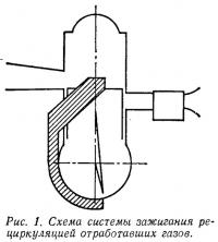 Рис. 1. Схема системы зажигания рециркуляцией отработавших газов