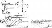 Рис. 1. Силы и моменты действующие на моторную лодку и ПЛМ