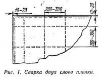 Рис. 1. Сварка двух слоев пленки