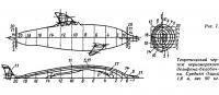 Рис. 1. Теоретический чертеж черноморского дельфина-белобочки