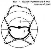 Рис. 1. Усовершенствованный спасательный круг