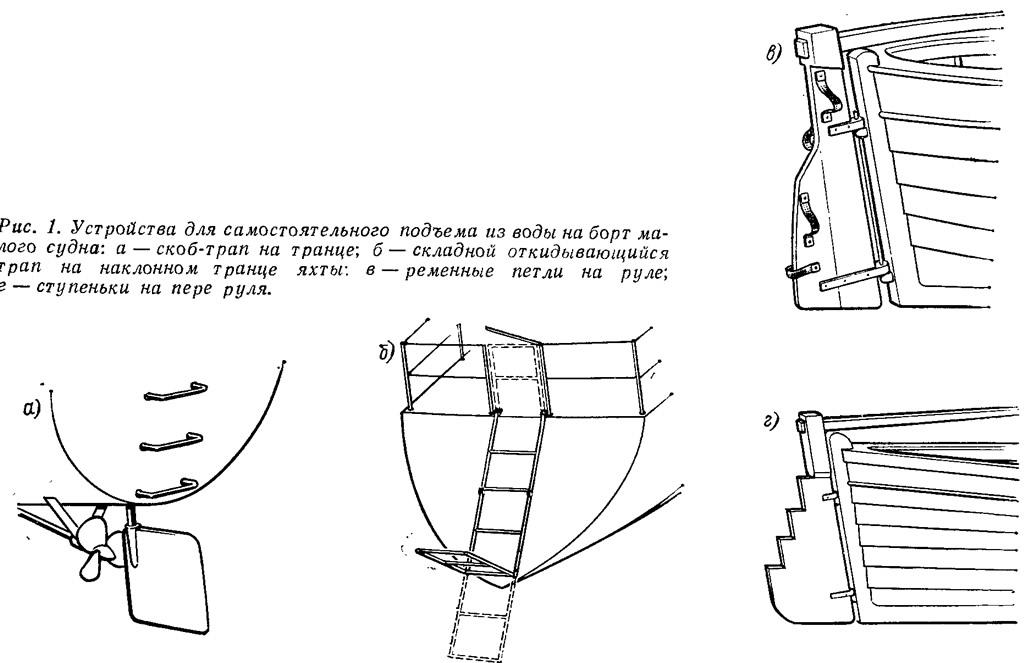 Рис. 1. Устройства для самостоятельного подъема из воды на борт малого судна