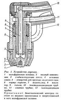 Рис. 1. Устройство горелки