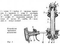 Рис. 1. Устройство пускового механизма