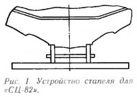 Рис. 1. Устройство стапеля для «СЦ-82»