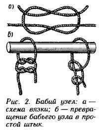 Рис. 2. Бабий узел