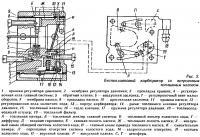 Рис. 2. Беспоплавковый карбюратор со встроенным топливным насосом