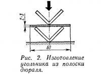 Рис. 2. Изготовление угольника из полоски дюраля