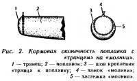 Рис. 2. Кормовая оконечность поплавка с «транцем» на «молнии»