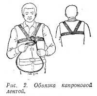 Рис. 2. Обвязка капроновой лентой