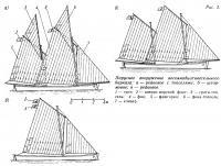 Рис. 2. Парусное вооружение восемнадцативесельного барказа