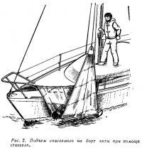 Рис. 2. Подъем спасаемого на борт яхты при помощи стакселя