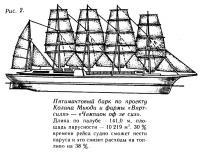 Рис. 2. Пятичачтовый барк «Чемпион оф зе сиз»