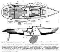 Рис. 2. Рациональная планировка палубы яхты и разделение ее на рабочие зоны
