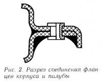 Рис. 2. Разрез соединения фланцев корпуса и палубы