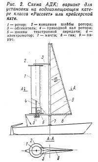 Рис. 2. Схема АДК