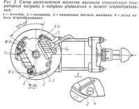 Рис. 2. Схема расположения магнитов маховика относительно генераторной катушки и катушки управления