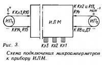 Рис. 2. Схема установки заборника в бензобак и переделки крышки