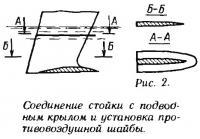 Рис. 2. Соединение стойки с подводным крылом и установка противовоздушной шайбы