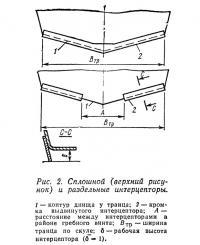 Рис. 2. Сплошной (верхний рисунок) и раздельные интерцепторы