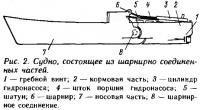 Рис. 2. Судно, состоящее из шарнирно соединенных частей