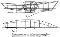 Рис. 2. Теоретический чертеж 10,8-метрового швертбота