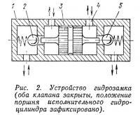 Рис. 2. Устройство гидрозамка