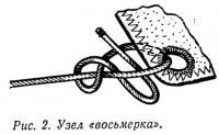 Рис. 2. Узел «восьмерка»