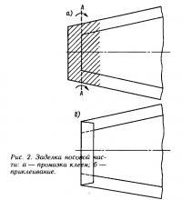Рис. 2. Заделка носовой части