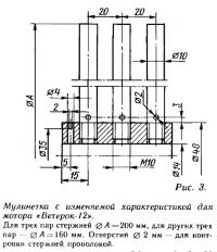 Рис. 3. Мулинетка с изменяемой характеристикой для мотора «Ветерок-12»