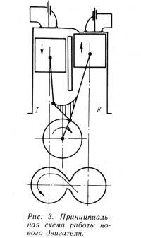 Рис. 3. Принципиальная схема работы нового двигателя