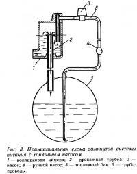 Рис 3. Принципиальная схема замкнутой системы питания с топливным насосом