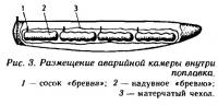 Рис. 3. Размещение аварийной камеры внутри поплавка