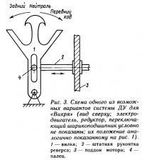 Рис. 3. Схема одного из возможных вариантов системы ДУ для «Вихря»