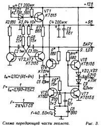 Рис. 3. Схема передающей части эхолота