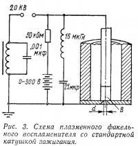 Рис. 3. Схема плазменного факельного воспламенителя со стандартной катушкой зажигания
