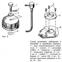 Рис. 3. Схема подключения микроамперметров к прибору ИЛМ