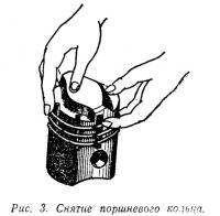 Рис. 3. Снятие поршневого кольца