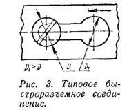 Рис. 3. Типовое быстроразъемное соединение