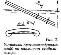 Рис. 3. Установка противовоздушных шайб на наклонном стабилизаторе