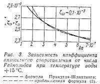 Рис. 3. Зависимость коэффициента вязкостного сопротивления