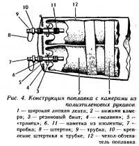 Рис. 4. Конструкция поплавка с камерами из полиэтиленовых рукавов