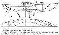 Рис. 4. Обводы яхты «Калифорния-40»