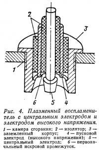 Рис. 4. Плазменный воспламенитель с центральным электродом и электродом высокого напряжения