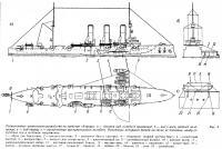 Рис. 4. Расположение шлюпочного устройства на крейсере «Аврора»