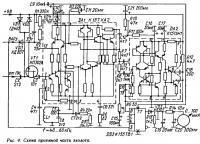 Рис. 4. Схема приемной части эхолота