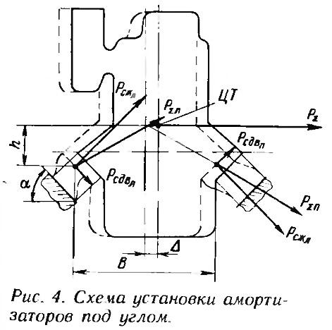 Схема замены амортизаторов