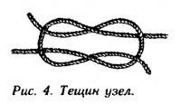 Рис. 4. Тещин узел